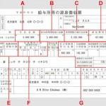 Impuesto sobre la Renta en Japón