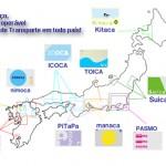 Serviço interoperável do Cartão Inteligente  de Transporte